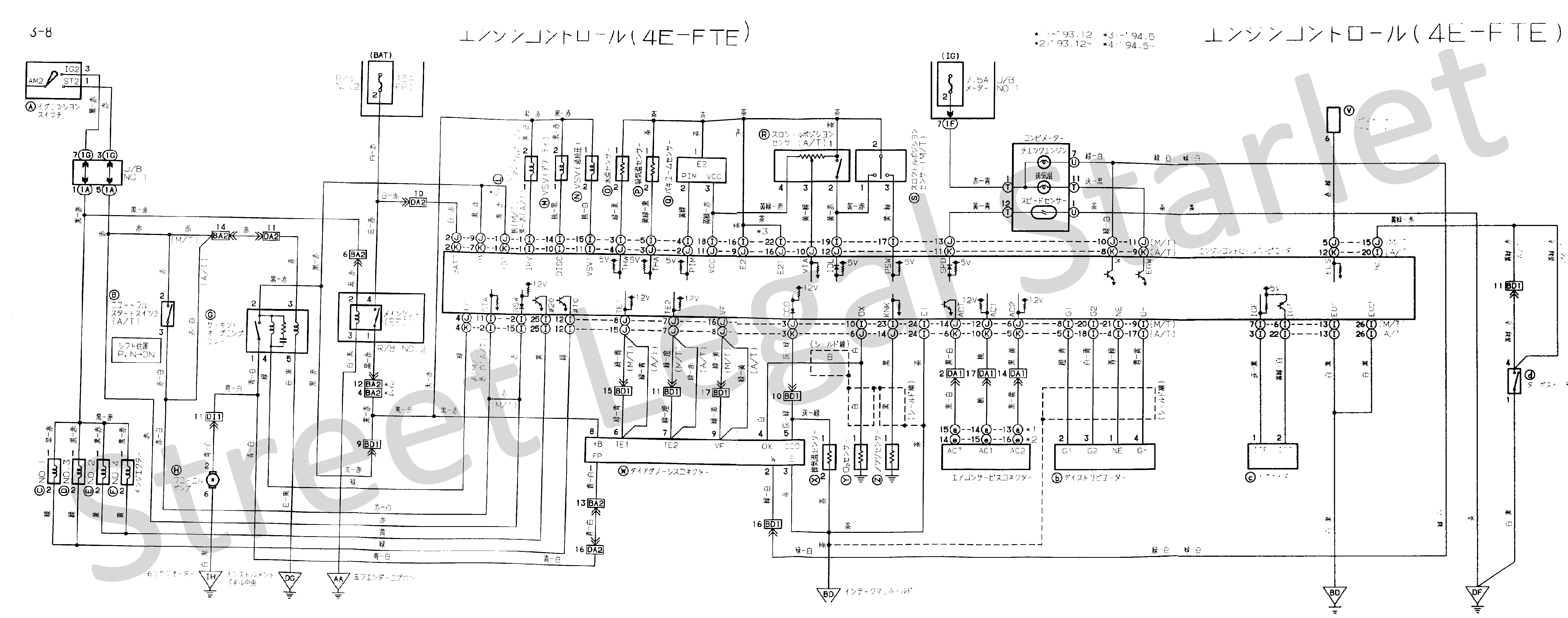 SLS EP82 Wiring diagram (kouki) index of wiki ecu wiring diagrams toyota starlet ep82 iginition wiring diagram at n-0.co