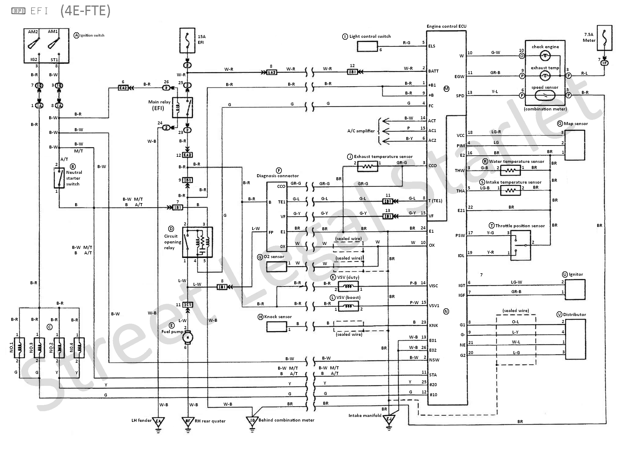 Ecu Pin Out Diagram