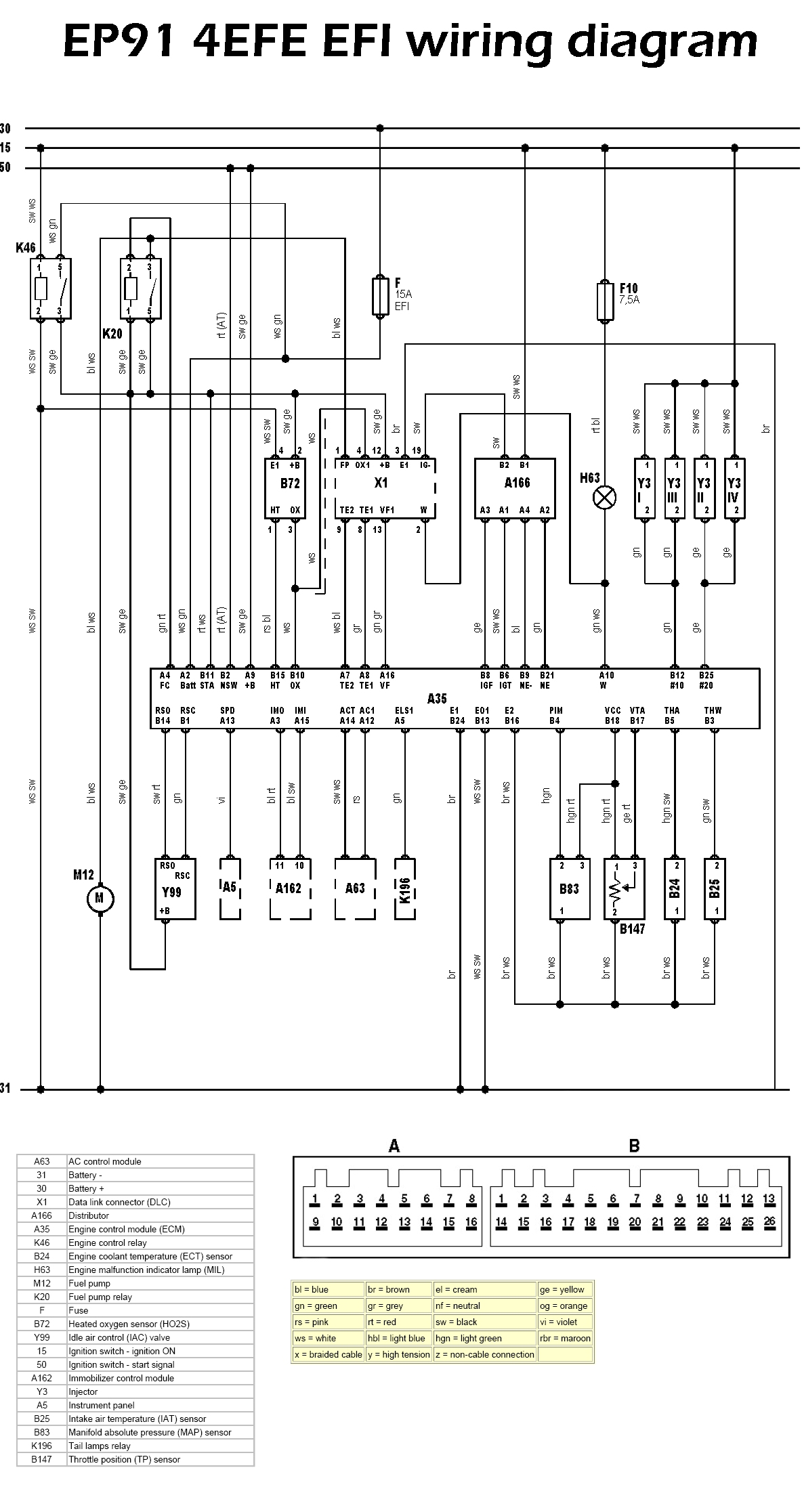 toyota starlet on toyota starlet electrical wiring diagram wiring  81 toyota starlet wiring diagram 81 toyota front spring hanger 81 rh banyan palace com