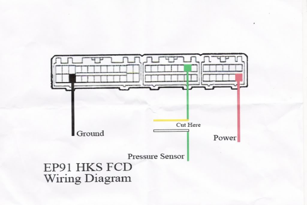 ep91_fcd toyota starlet wiring diagram download wiring diagram and hks fcd wiring diagram at mifinder.co